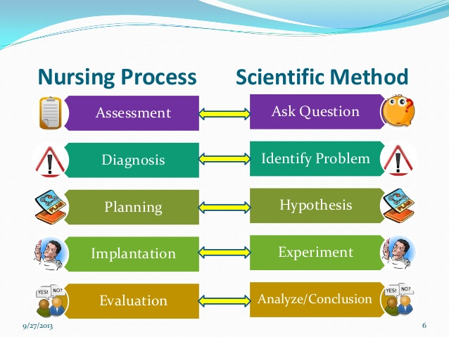 research methods research paper Learn about the basic principles of research design and some of the philosophical approaches that underpin choice of research methods.